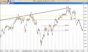 intraday CAC40