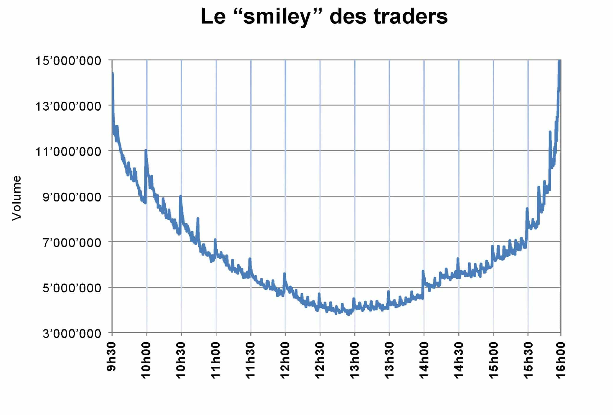 Smiley_traders