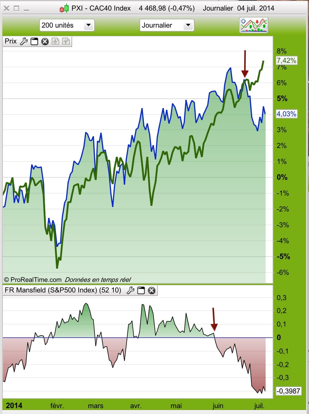 CAC40_SPX
