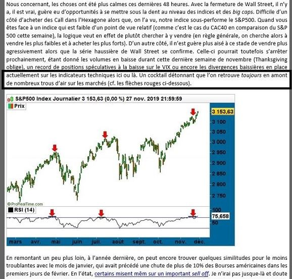 graphe - S&P500
